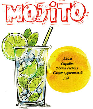 easy-drinks-for-your-summer-parties-mojito